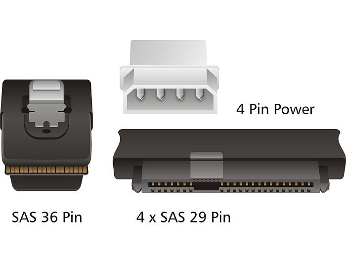 1M Mini SAS 36P SFF 8087 to 4 X SFF 8482 29P SAS with Power Red Cable