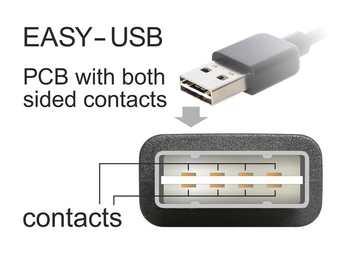 delock produkte 83364 delock kabel easy usb 2 0 typ a stecker usb 2 0 typ mini b stecker 3 m. Black Bedroom Furniture Sets. Home Design Ideas