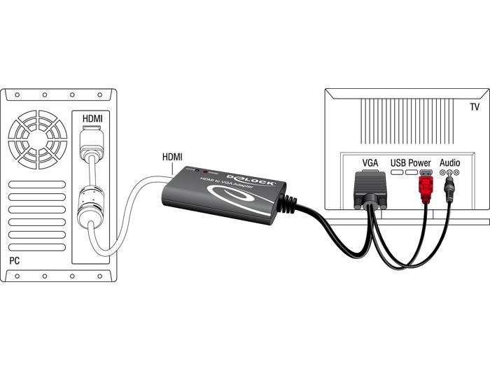delock products 62407 delock hdmi to vga adapter with audio