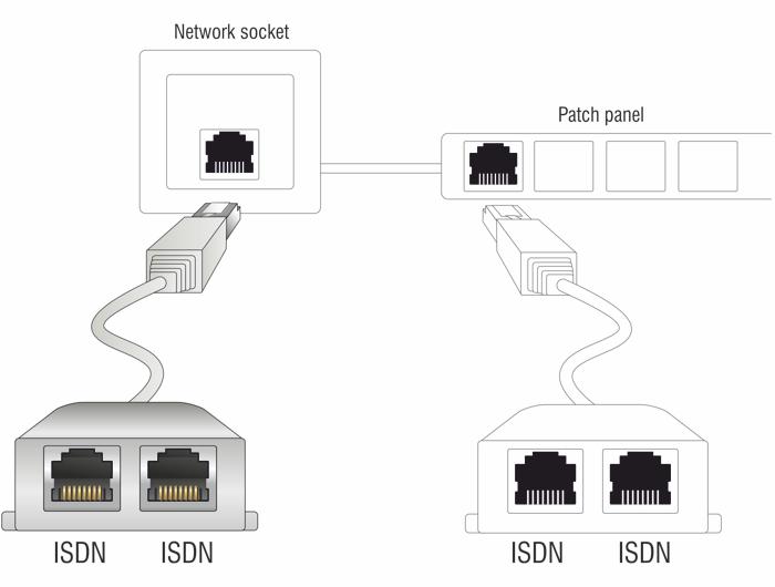 Rj45 Port Diagram - Smart Wiring Diagrams •