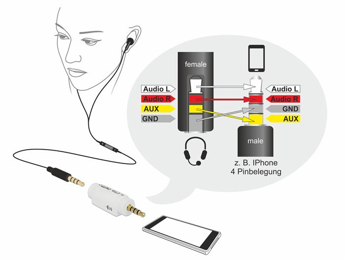 556856437d2514.14858365 Headphone Wiring Diagram Plug on
