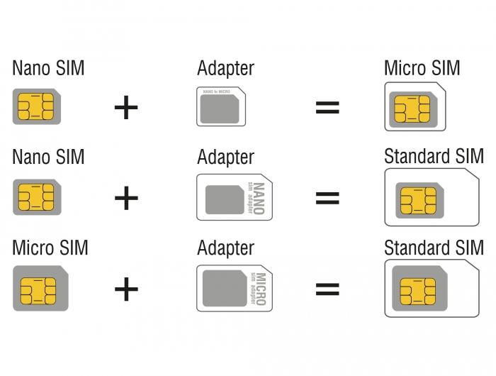 Sim Karten Adapter Maße.Delock Produkte 20650 Delock 4 In 1 Sim Karten Adapter Set