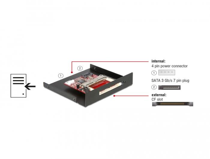 DeLOCK Card Reader 91635 3,5A Compact Flash Tipo I en II y IBM Micro Drive, SATA